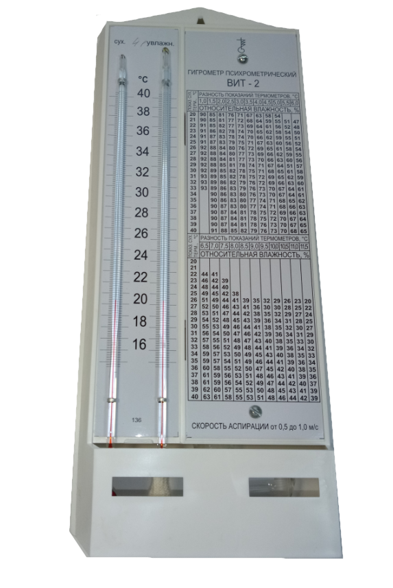 Гигрометр психрометрический ВИТ1 и ВИТ2